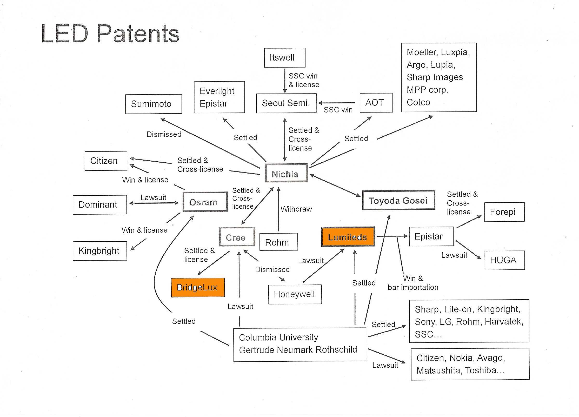 led patents.jpg